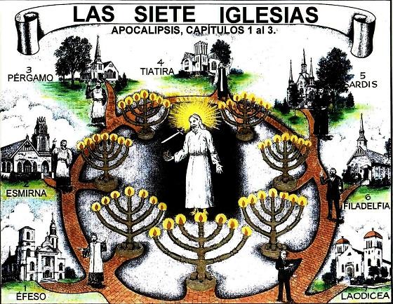 Que la iglesia esté dividida en Denominaciones...  ¿Es plan de Dios? 7iglesias